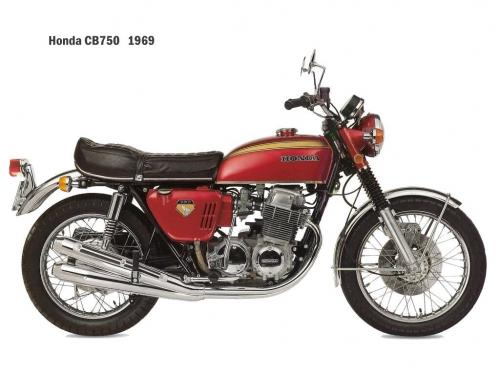 Has Retro Bike Fever Reached Honda Motorcycle Smack